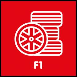 F1 banden